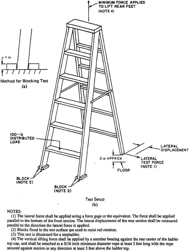 American National Standard For Ladders Portable Wood