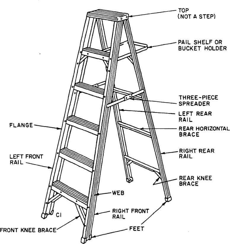 american national standard for ladders  u2014 portable wood