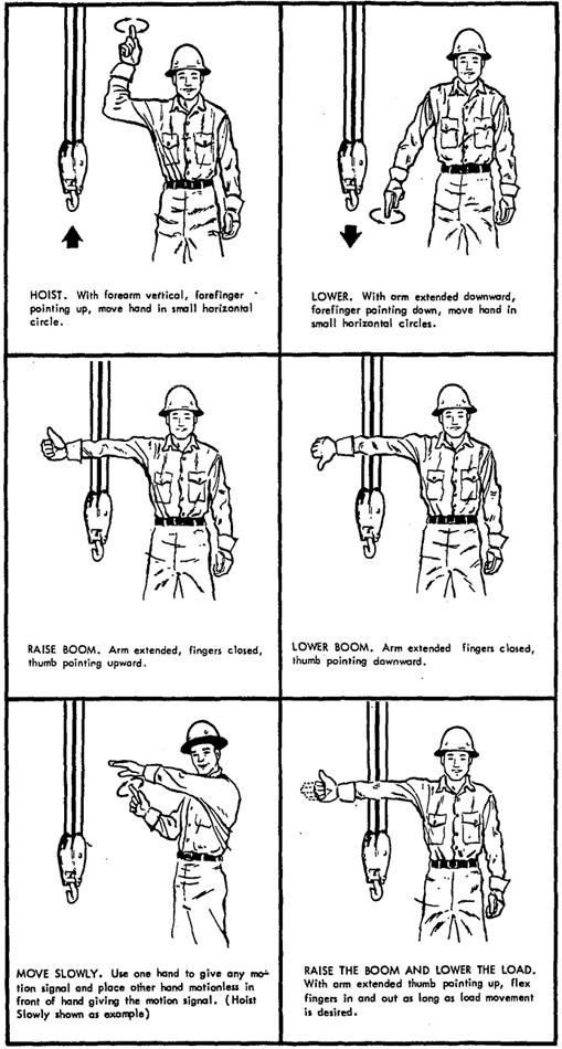 AMERICAN NATIONAL STANDARD SAFETY CODE FOR CRANES, DERRICKS ...