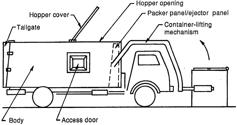 Volvo Semi Truck Engine Wiring Diagram