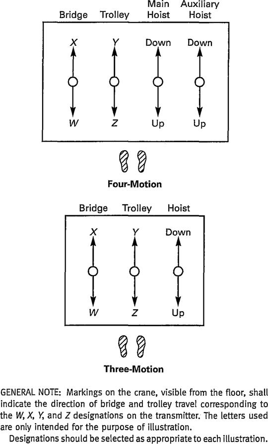 eddy current hoist pendant control diagrams wiring diagrams control  eddy current hoist pendant control diagrams wiring diagram electric field diagram eddy current hoist pendant control
