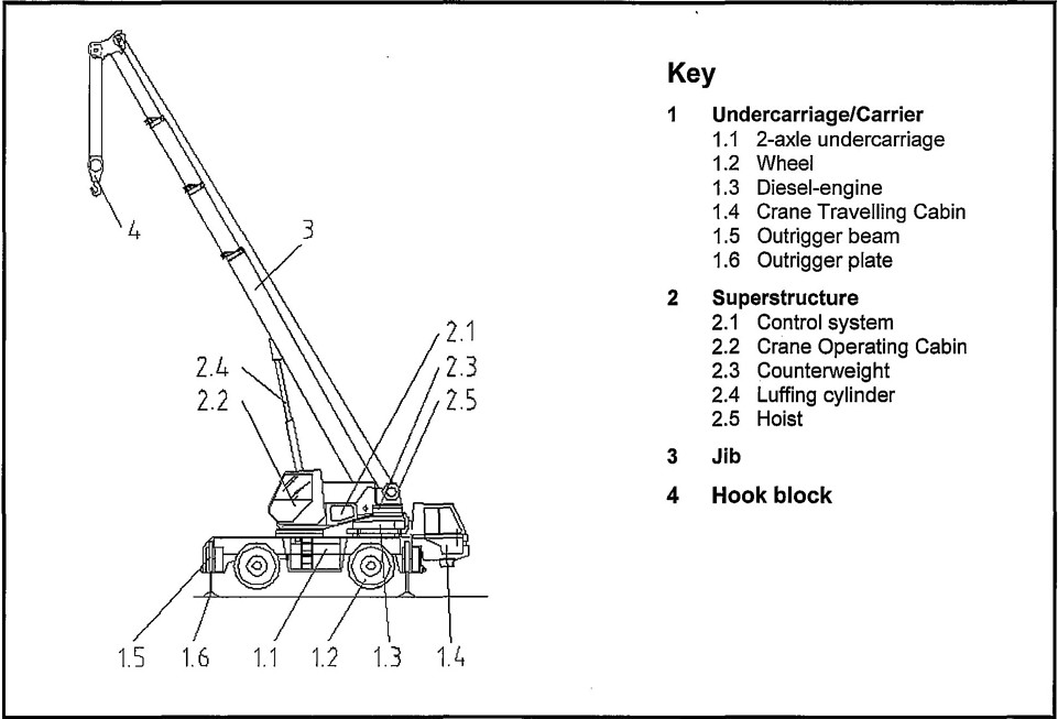 Mobile Crane Parts Diagram