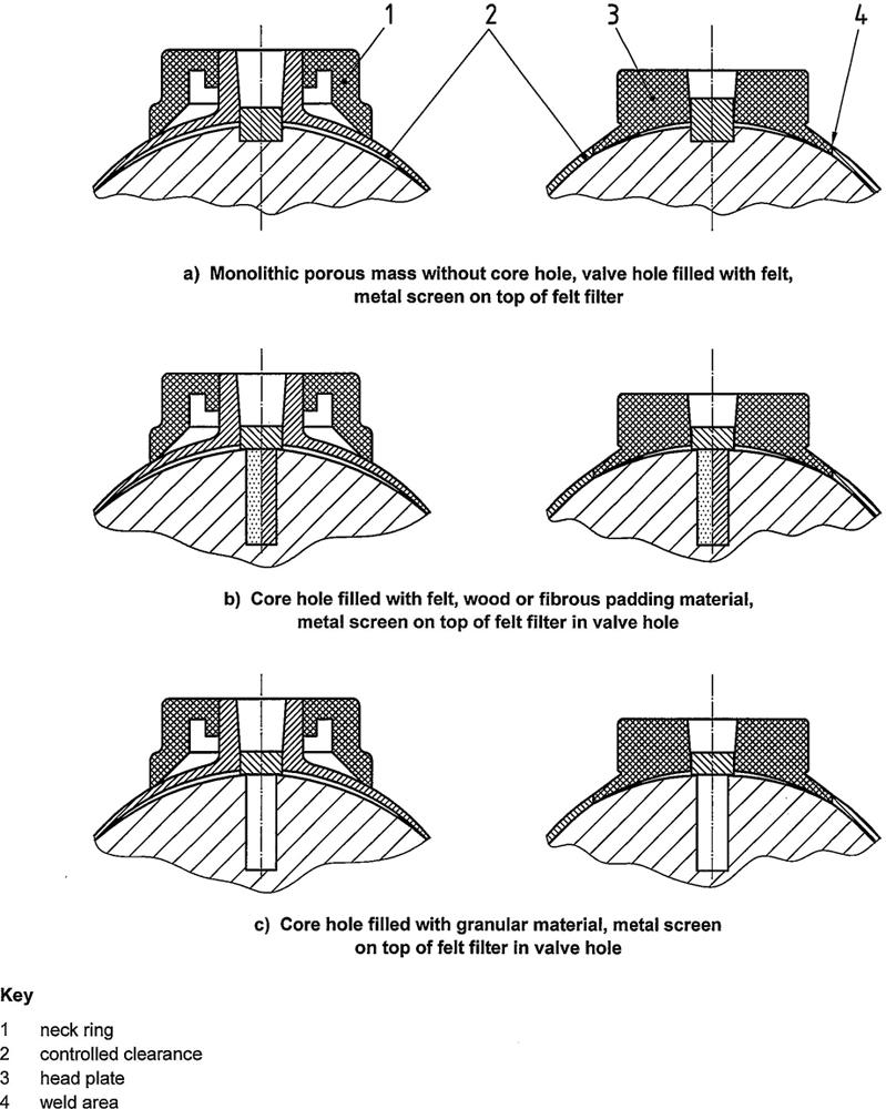 gas cylinders transportable cylinders for dissolved. Black Bedroom Furniture Sets. Home Design Ideas