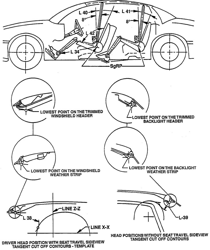 motor vehicle dimensions Car Diagram From Above figure 9 interior dimensions length