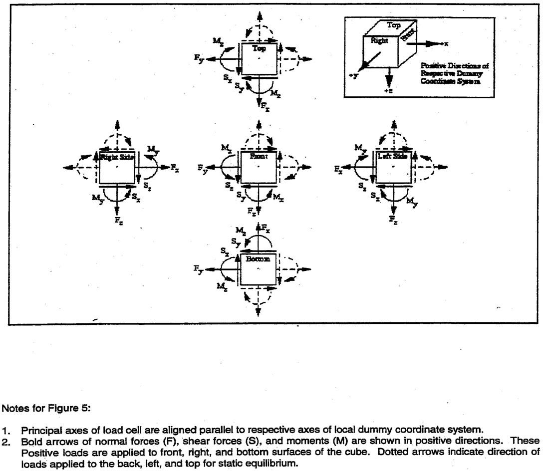 R  Instrumentation For Impact Test U2014part 1 U2014electronic