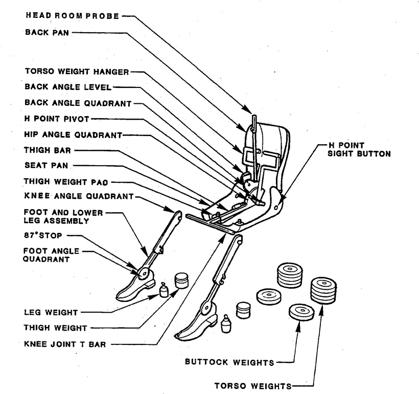 R Devices For Use In Defining And Measuring Vehicle Seating