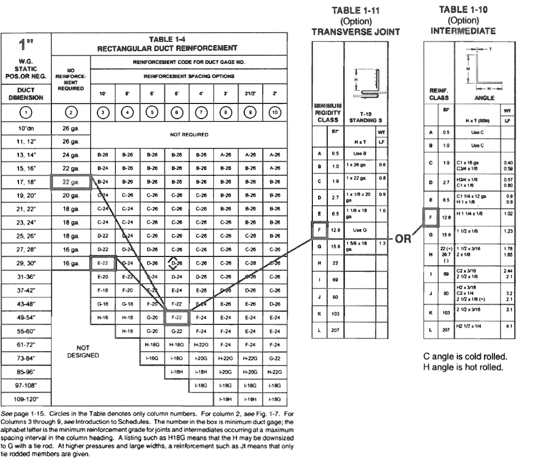 Hvac Duct Construction Standards Drawing Details Image